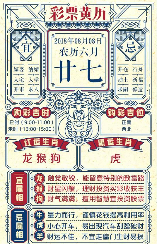 生肖龙猴狗财星高照 老黄历预示今晚有大奖入袋!