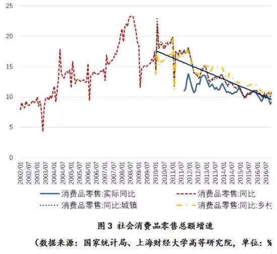 财大田国强:中国家庭债务已逼近家庭部门承受极限
