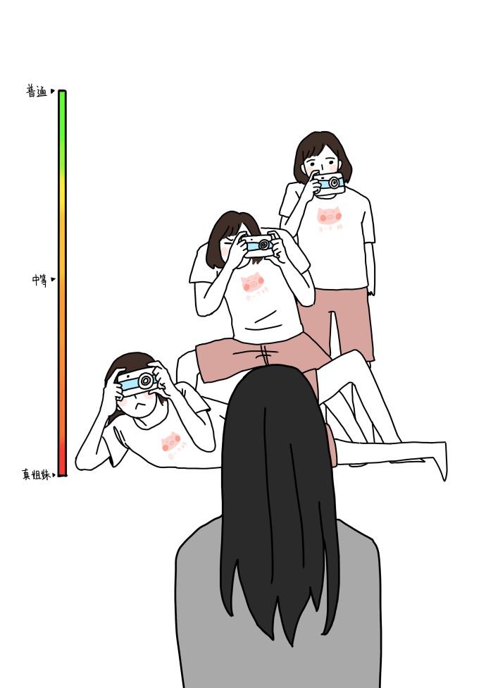 姐妹情测量表