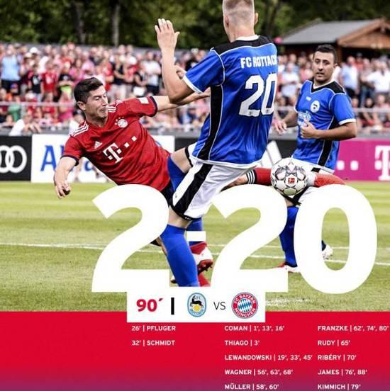 拜仁热身20-2屠弱旅 非友尽赛!赛后所有人都在笑