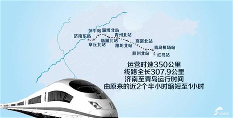 济青高铁、青连铁路计划12月20日同时通车