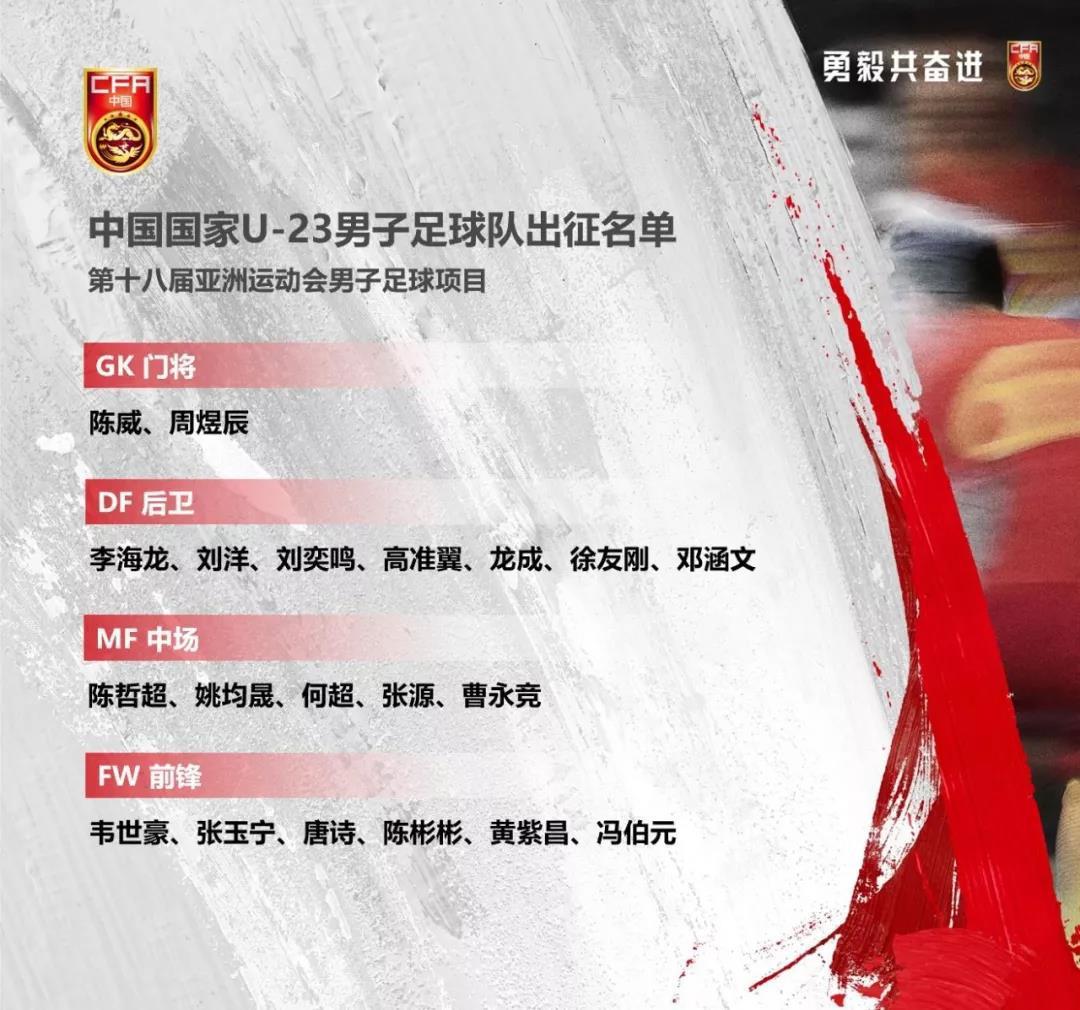 亚运会男女足最终名单:张玉宁韦世豪领衔 王霜入选