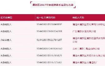 """2017清新诚信""""红名单""""公布啦!"""