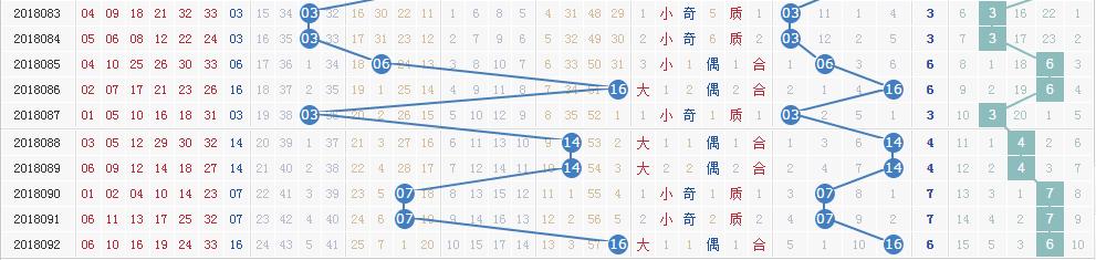 独家-[清风]双色球18093期专业定蓝:蓝球01 07