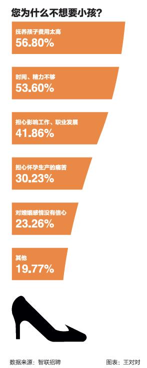 专家:中国体育竞猜的生育率下降太快 要彻底放开