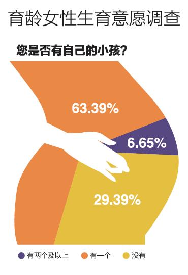 专家:中国的生育率下降太快 要彻底放开