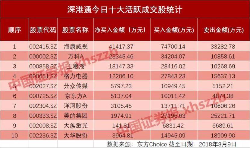 """国债市场一声惊雷:中国现在真""""有钱""""了!"""