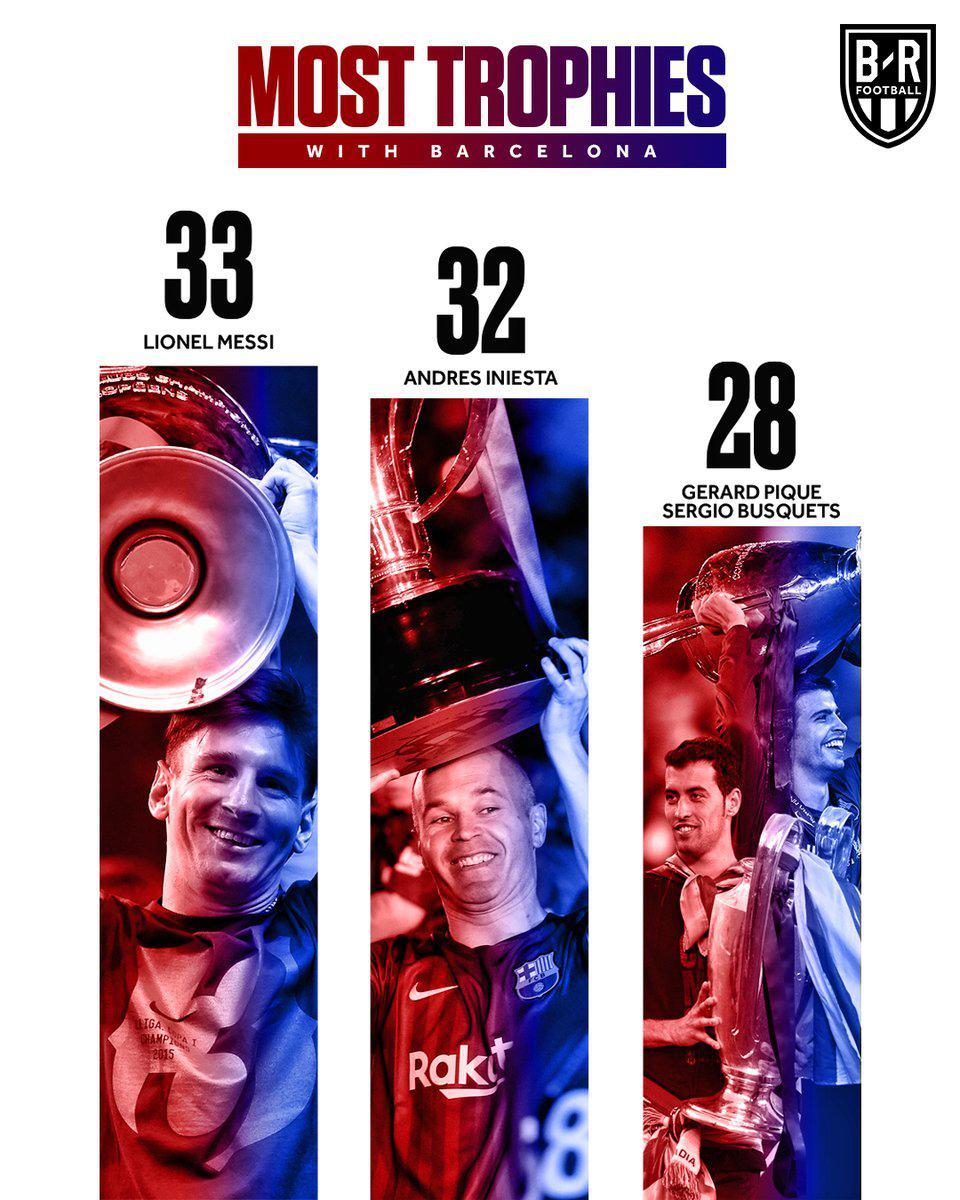 第33冠!梅西超越伊涅斯塔 成巴萨队史第一大魔王