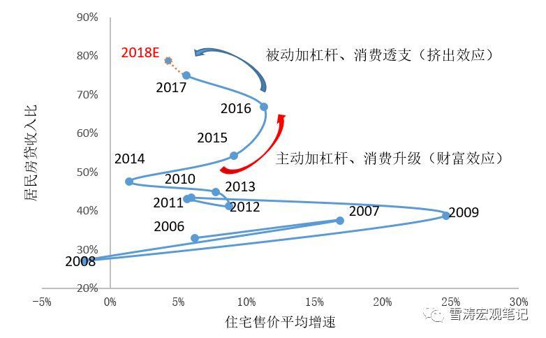 """天风证券:""""M型""""的中国消费"""