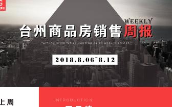 台州楼市周报(8月06日~8月12日):总成交1279套 黄岩区位居