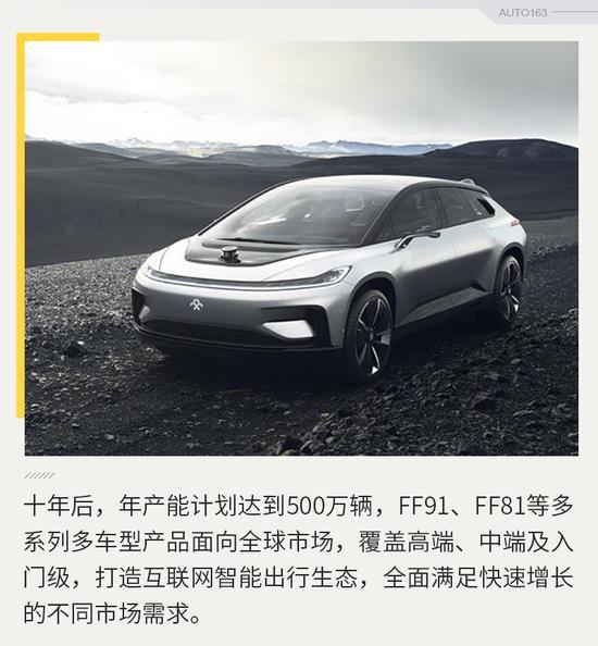 恒大法拉第未来正式揭牌FF81或为第二款车型