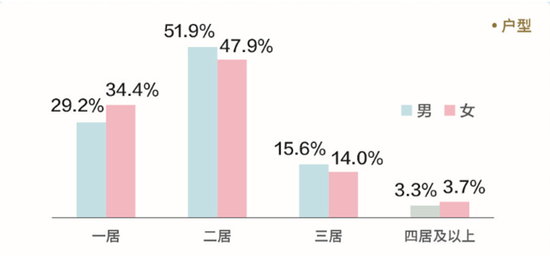 沪江Hitalk联合途牛链家发布独立女性报告:女性不再只是相会牛郎的织女 她们要爱更要独立