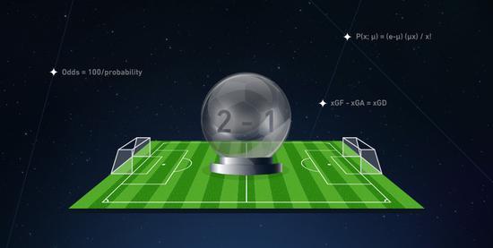 如何进行准确的足球预测