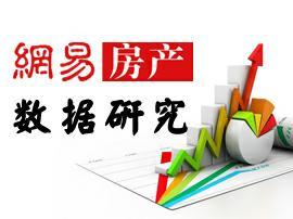 8月19日惠州一手住宅网签70套 签约面积5835㎡