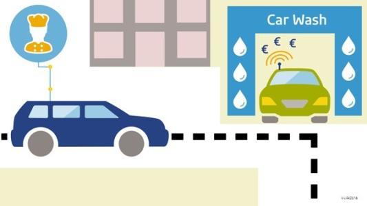 汽车版移动支付 通用壳牌合作推内置加油支付服务