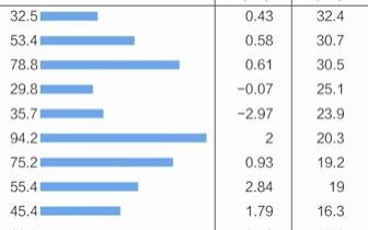 11城住房租赁市场报告:7月租金整体涨幅超20%