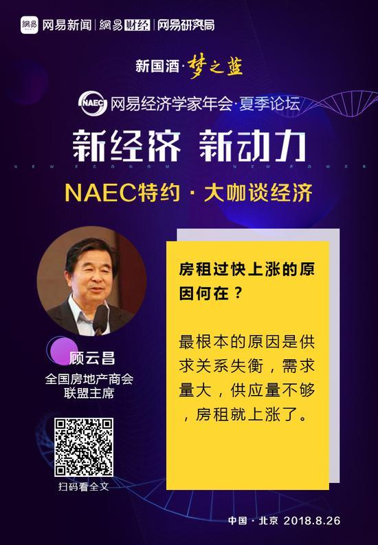 顾云昌:高房价是如何演变成高房租的 NAEC特约