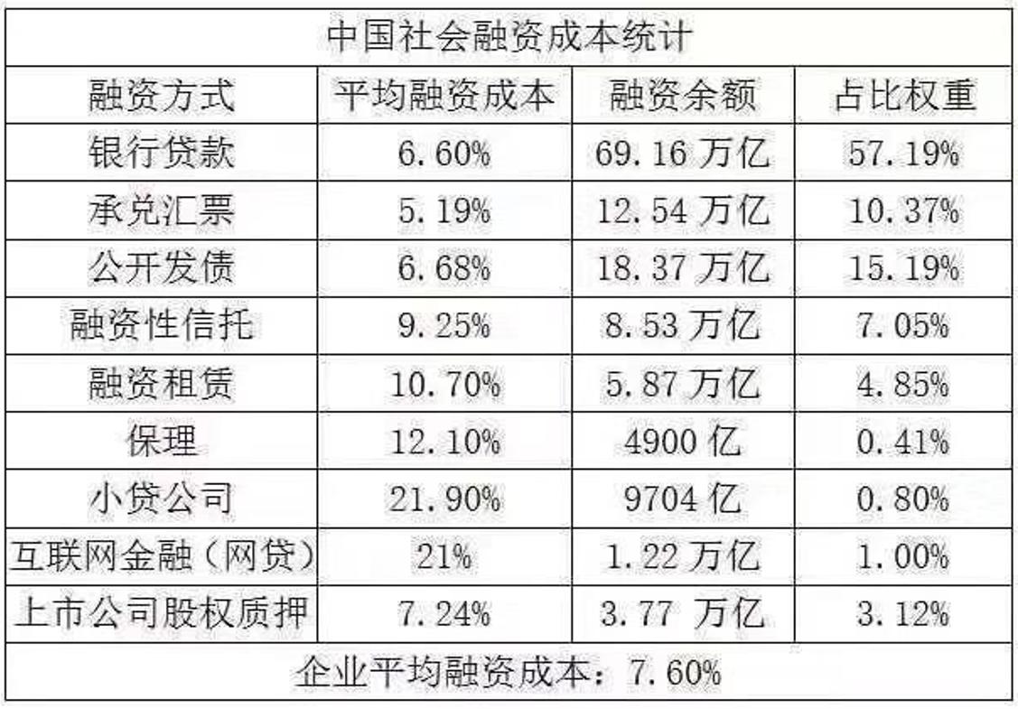 范为:如何化解中国巨债 | NAEC特约