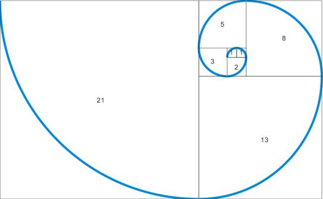 一个数学公式14次中彩票大奖 众国规则因它而变 足彩何如运用?