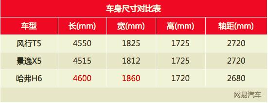 带着诚意而来 51玩车网试驾东风风行T5(未完)