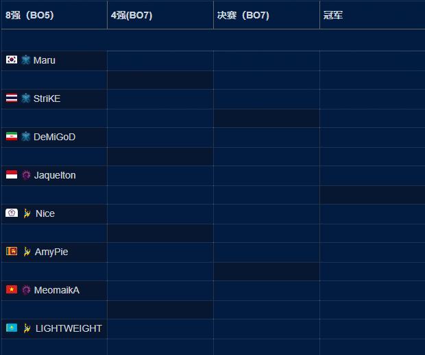 亚运会星际2项目30日打响 中国台湾选手Nice参赛