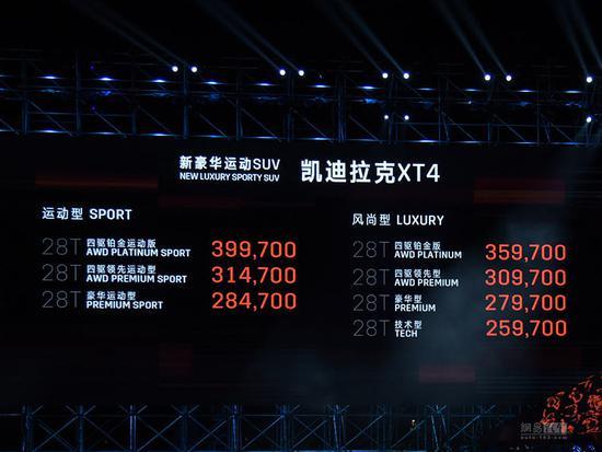 售25.97万-39.97万 上汽通用凯迪拉克XT4上市