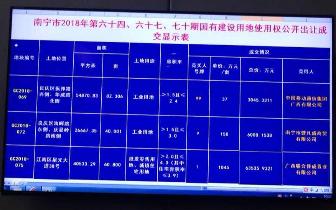 华润6.35亿拿下西园饭店60亩旧改地 落子江南