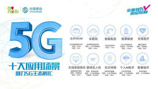 """成都迈进5G之都 在高升桥可""""游""""熊猫基地和兴隆湖"""