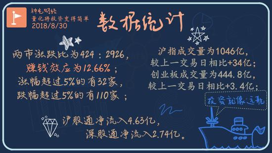 """早评:沪指低开跌0.28% 短期勿碰""""垃圾股"""""""