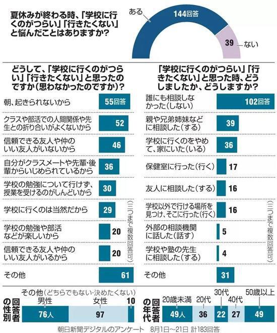 开学在即 日本人告诉孩子:不想上学逃避也可以