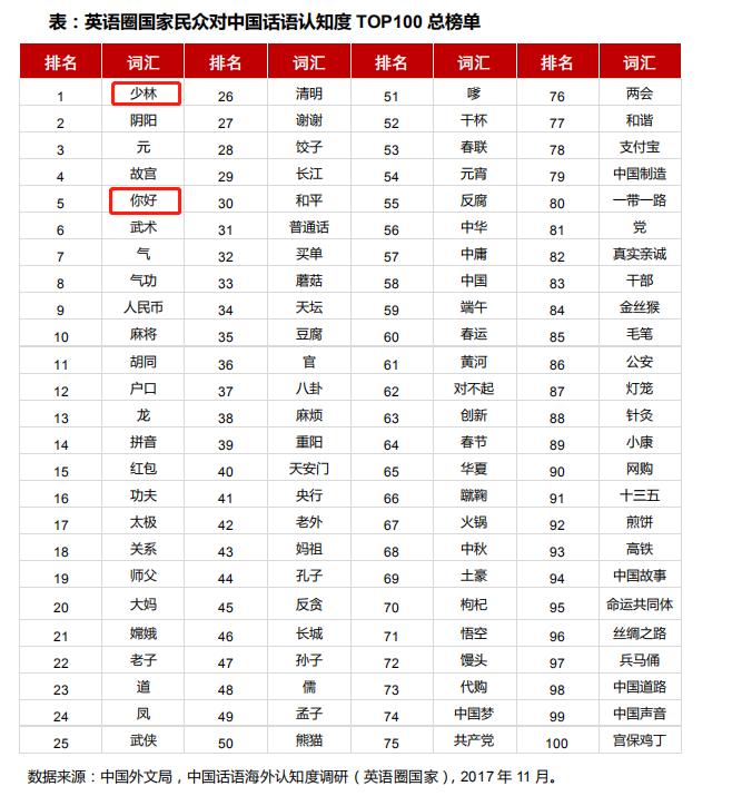 你为什么学中文,因为我长得像中国人