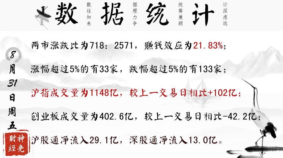 早评:沪指低开跌0.32% 本周警惕贸易局势
