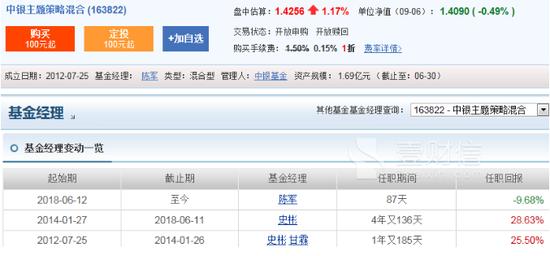 中银基金产品年内跌幅超过30% 半年收千万管理费