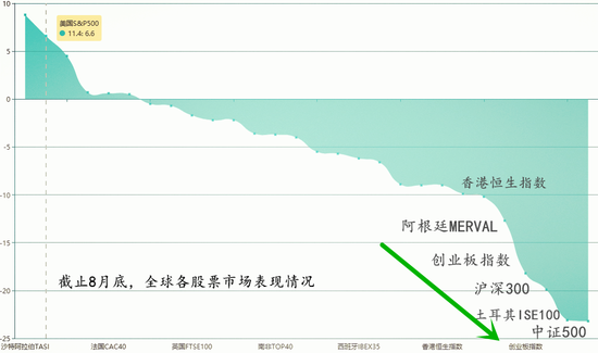 早评:沪指高开涨0.19% 钢铁股全线走强