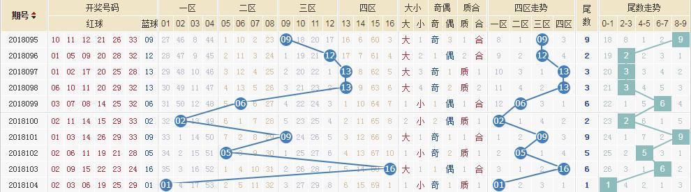 独家-[清风]双色球18105期专业定蓝:蓝球11 16