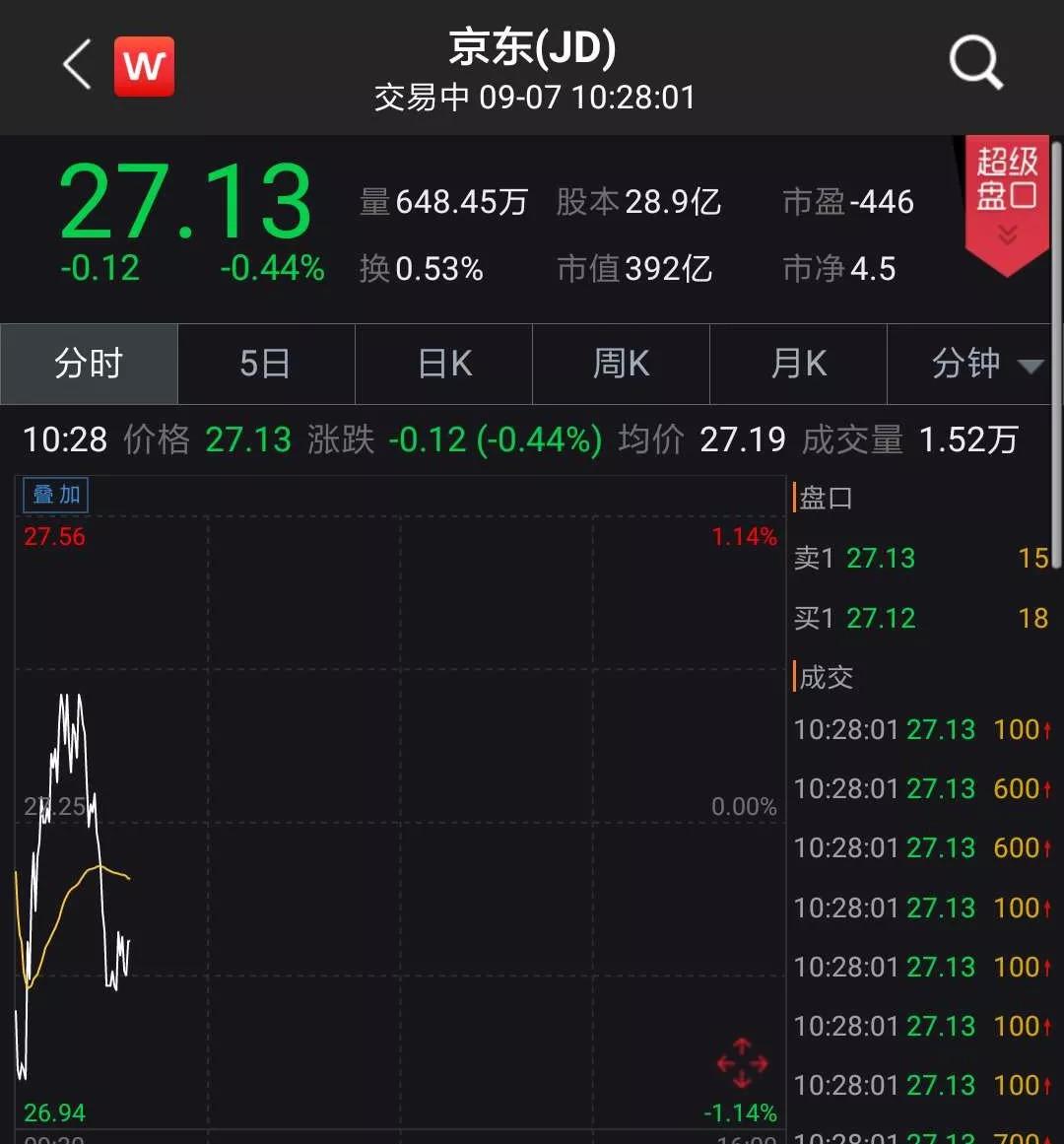 京东4问4答性侵案:刘强东将继续领导公司