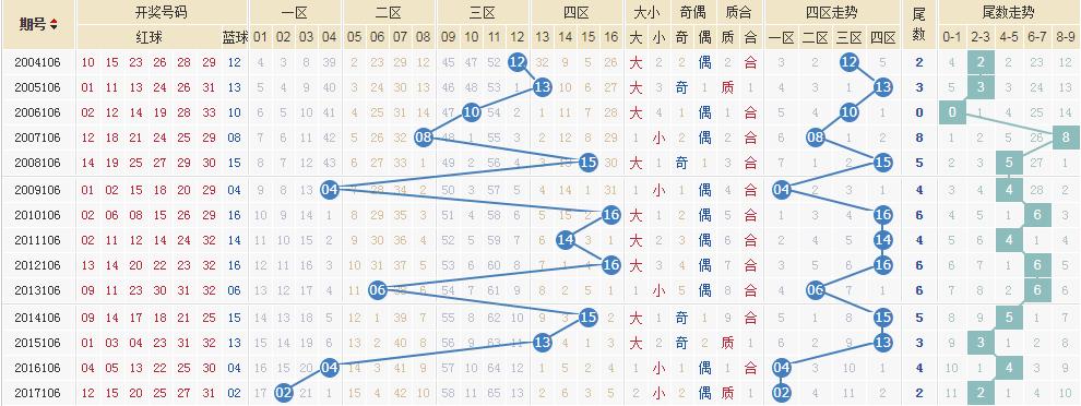 独家-[清风]双色球18106期专业定蓝:蓝球08 14
