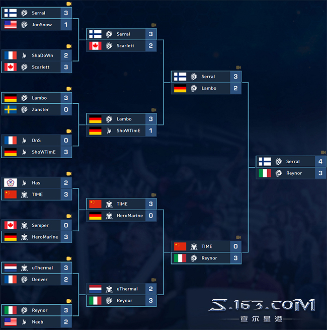 最后的人族!中国星际争霸2选手TIME创世界大赛佳绩