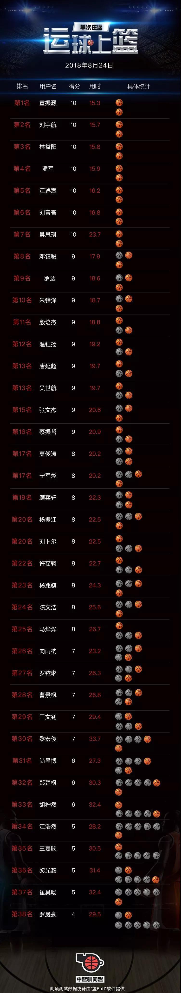 """中国首个""""互联网+海选+区块链+人工智能+体育IP赛事"""""""