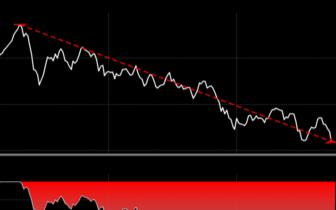新兴市场股市步入熊市 而更痛苦的可能还在后头