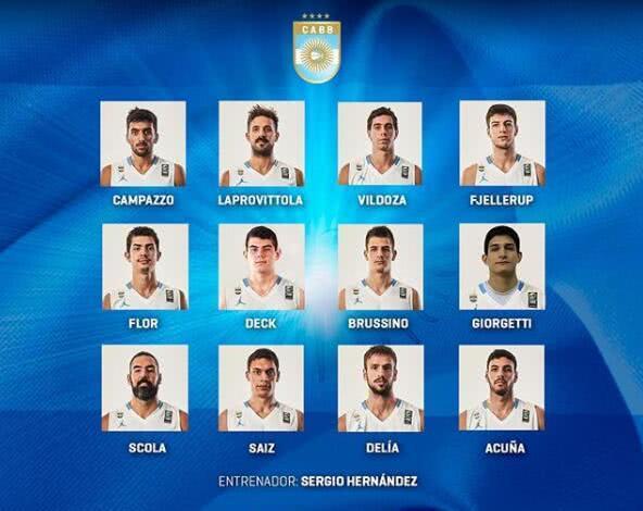 阿根廷男篮世预赛名单出炉 斯科拉携天才控卫入选
