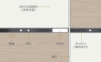 奥普,集成吊顶,MAX系列,风尚,新风系统,大板