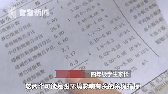 新校区刚开学145人流鼻血 曾被检出氨指标不合格