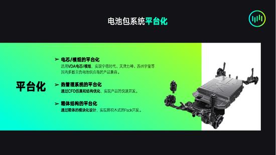比你想的更完备 威马EX5三电技术解析