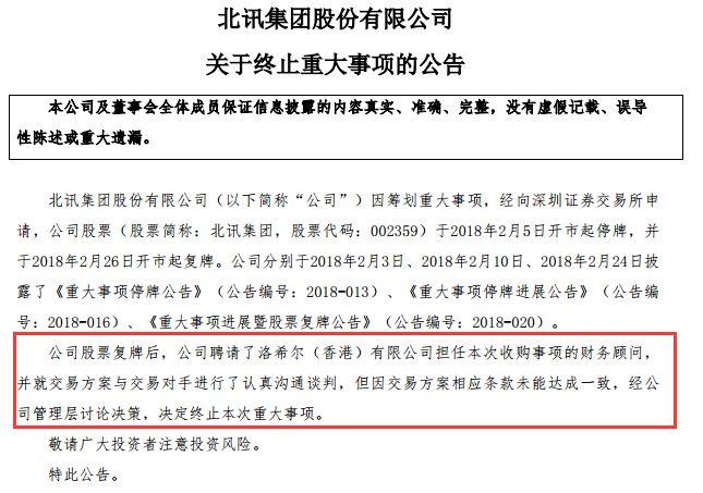 北讯集团闪崩后连续6跌停!兴业财富资管浮亏5亿