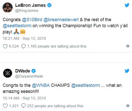 勒布朗韦德发推贺风暴夺WNBA总冠军:惊