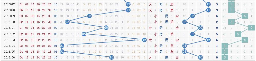 独家-[清风]双色球18107期专业定蓝:蓝球11 13