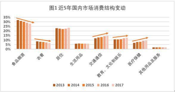 杨望:以改革40年视角看中国消费