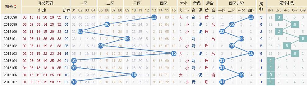 独家-[清风]双色球18108期专业定蓝:蓝球01 05