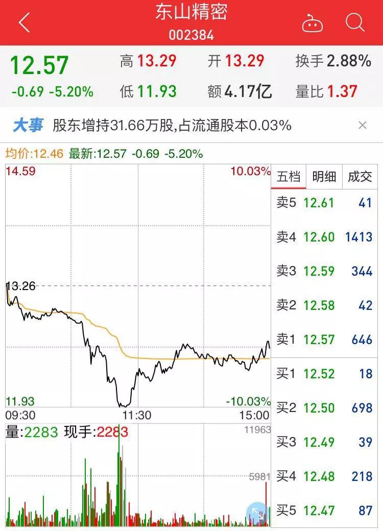 3万亿平安资管传来大消息:股票投资业务被遣散?